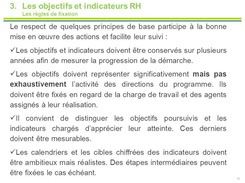 11 3.Les objectifs et indicateurs RH Les règles de fixation Le respect de quelques principes de base participe à la bonne mise en œuvre des actions et
