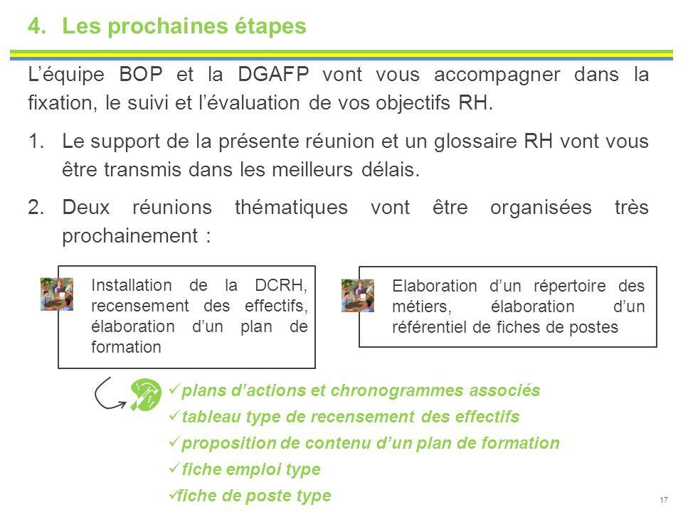 17 4.Les prochaines étapes L'équipe BOP et la DGAFP vont vous accompagner dans la fixation, le suivi et l'évaluation de vos objectifs RH. 1.Le support