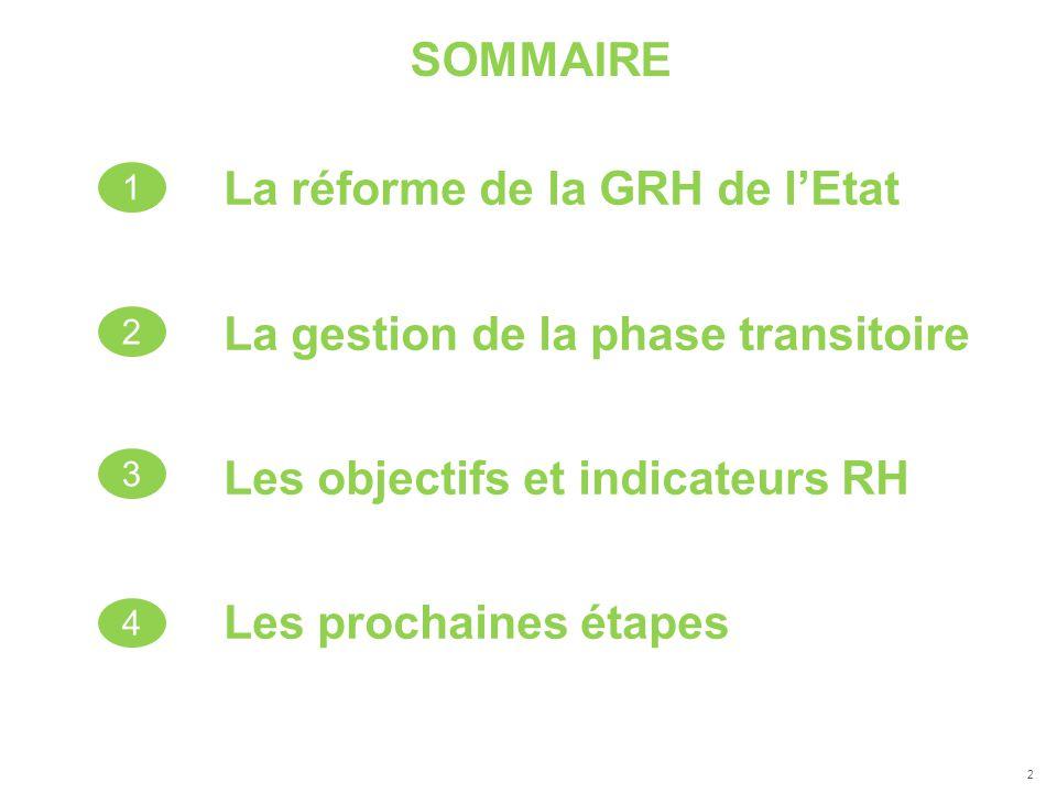 La réforme de la GRH de l'Etat La gestion de la phase transitoire Les objectifs et indicateurs RH Les prochaines étapes 1 SOMMAIRE 2 2 4 3
