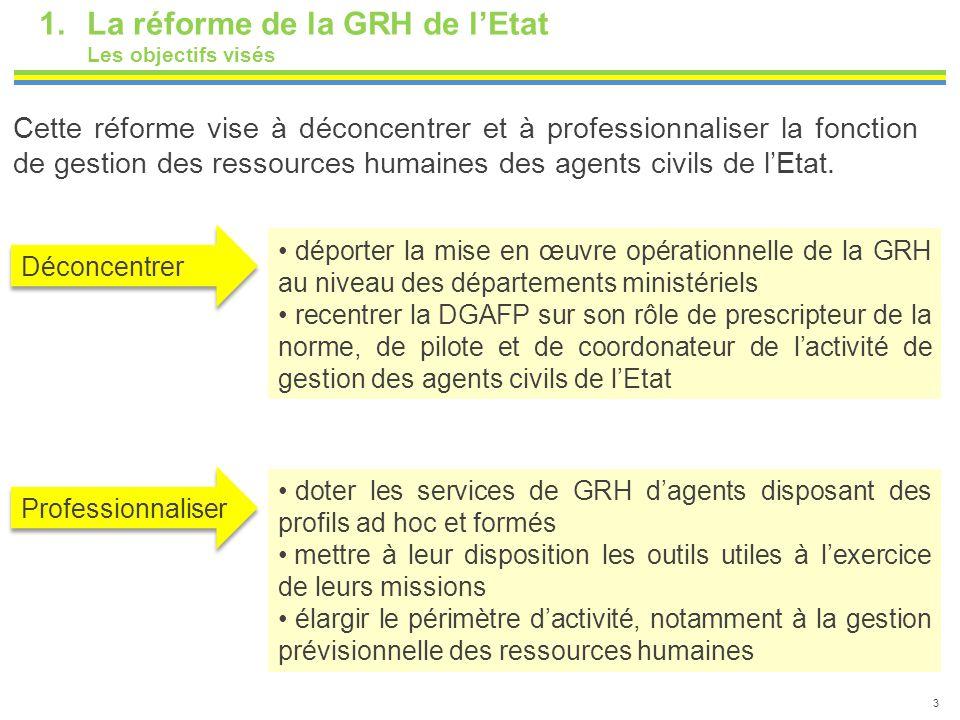 1.La réforme de la GRH de l'Etat Les objectifs visés 3 Cette réforme vise à déconcentrer et à professionnaliser la fonction de gestion des ressources