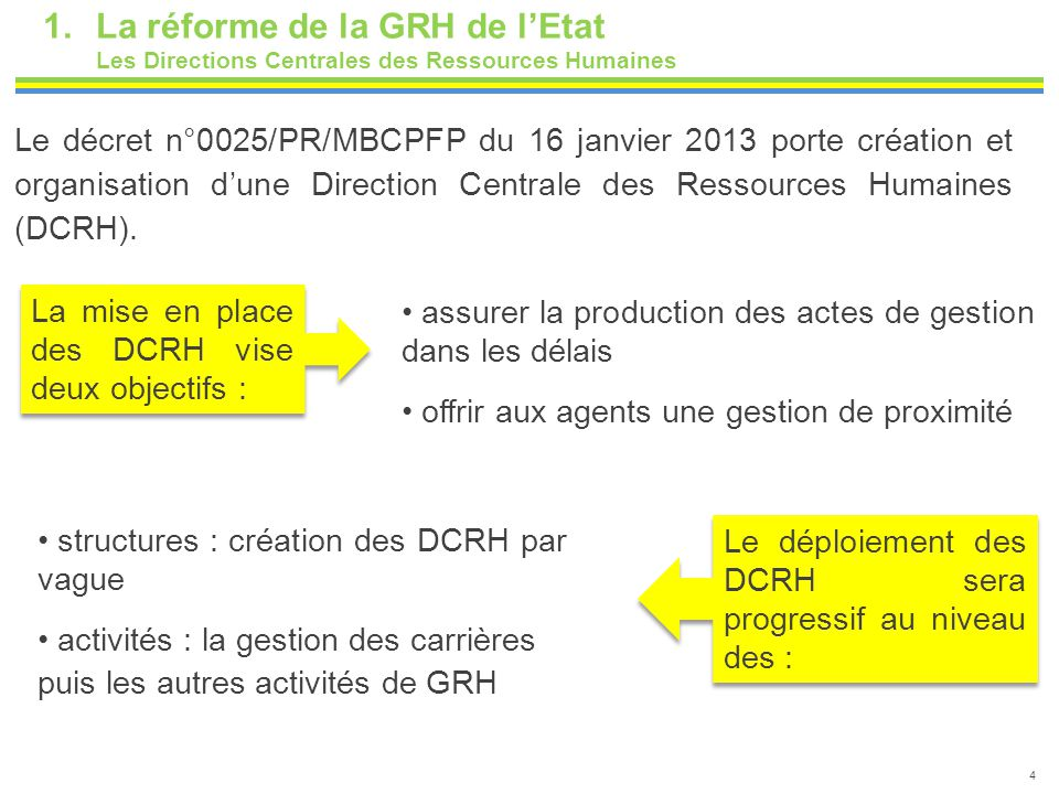 4 Le décret n°0025/PR/MBCPFP du 16 janvier 2013 porte création et organisation d'une Direction Centrale des Ressources Humaines (DCRH). La mise en pla
