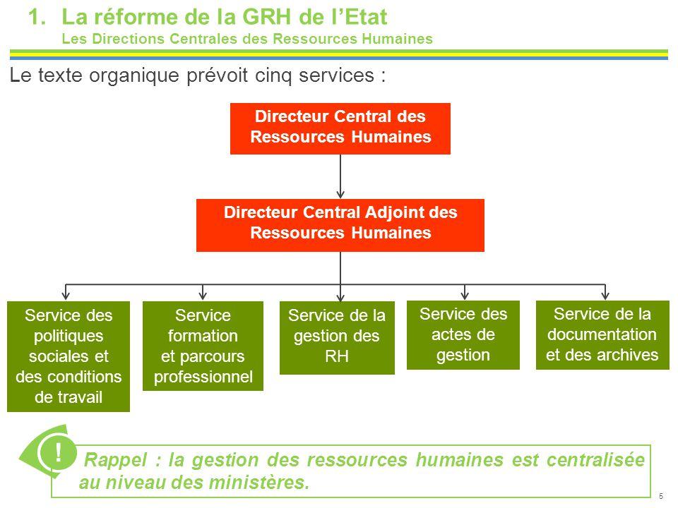 5 Service formation et parcours professionnel Service des politiques sociales et des conditions de travail Service de la gestion des RH Service des ac