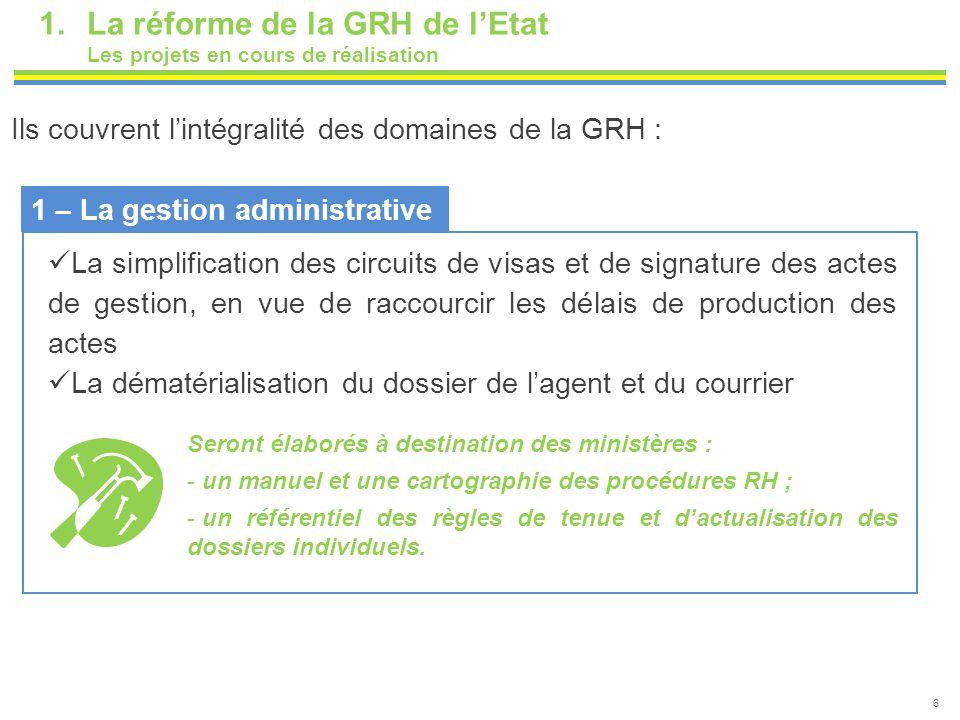 6 Ils couvrent l'intégralité des domaines de la GRH : 1.La réforme de la GRH de l'Etat Les projets en cours de réalisation 1 – La gestion administrati