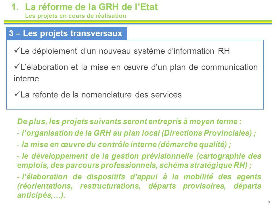 8 1.La réforme de la GRH de l'Etat Les projets en cours de réalisation 3 – Les projets transversaux Le déploiement d'un nouveau système d'information