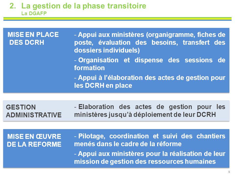 9 2.La gestion de la phase transitoire La DGAFP - Appui aux ministères (organigramme, fiches de poste, évaluation des besoins, transfert des dossiers