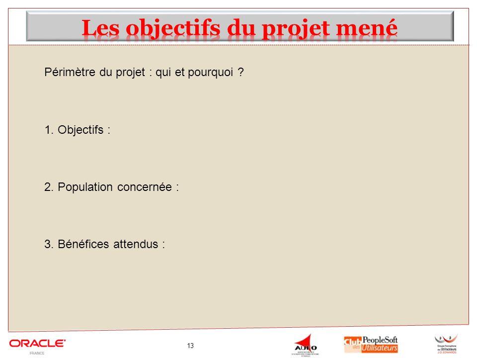 13 Périmètre du projet : qui et pourquoi .1. Objectifs : 2.