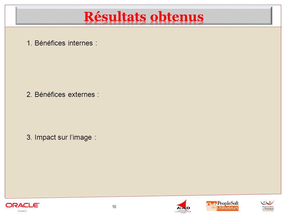 16 1. Bénéfices internes : 2. Bénéfices externes : 3. Impact sur l'image :