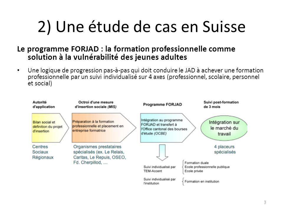 2) Une étude de cas en Suisse Le programme FORJAD : la formation professionnelle comme solution à la vulnérabilité des jeunes adultes Une logique de progression pas-à-pas qui doit conduire le JAD à achever une formation professionnelle par un suivi individualisé sur 4 axes (professionnel, scolaire, personnel et social) Source: SPAS 3