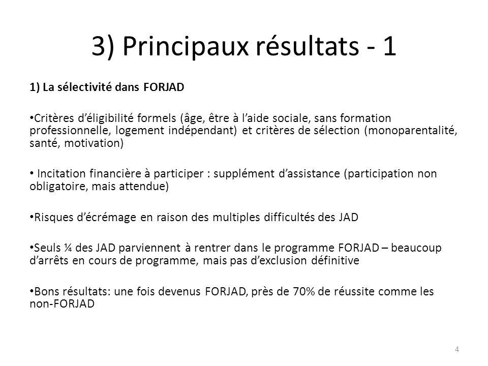 3) Principaux résultats - 1 1) La sélectivité dans FORJAD Critères d'éligibilité formels (âge, être à l'aide sociale, sans formation professionnelle,