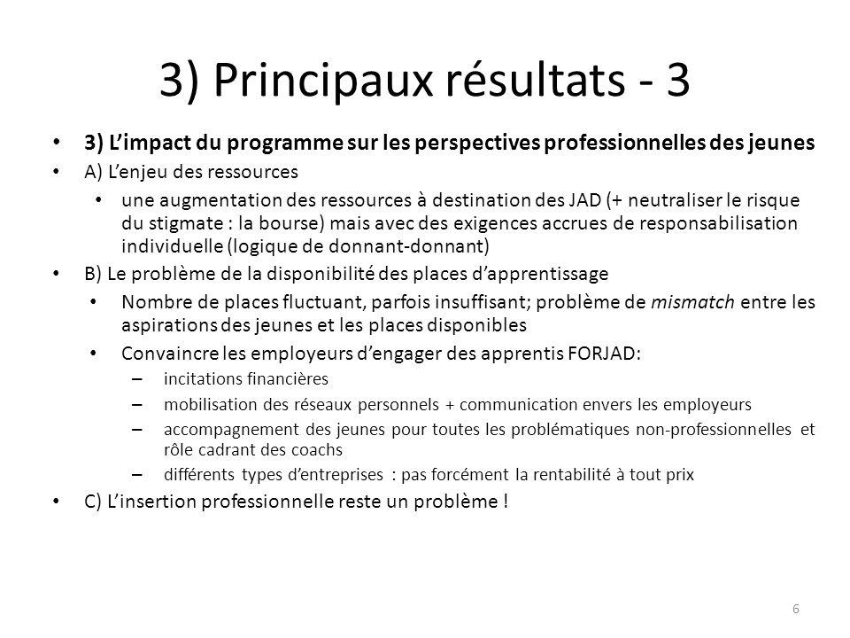 3) Principaux résultats - 3 3) L'impact du programme sur les perspectives professionnelles des jeunes A) L'enjeu des ressources une augmentation des r