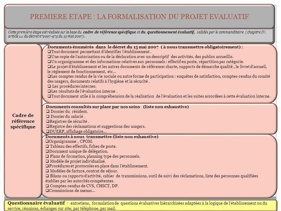 Cette première étape est réalisée sur la base du cadre de référence spécifique et du questionnement évaluatif, validés par le commanditaire ( chapitre