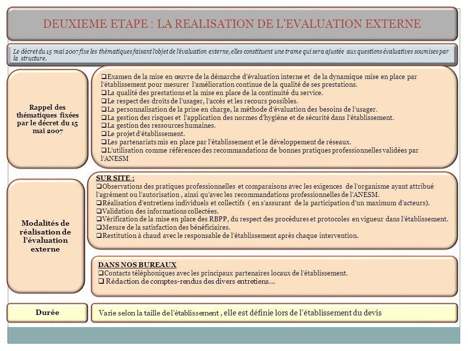 Le décret du 15 mai 2007 fixe les thématiques faisant l'objet de l'évaluation externe, elles constituent une trame qui sera ajustée aux questions éval
