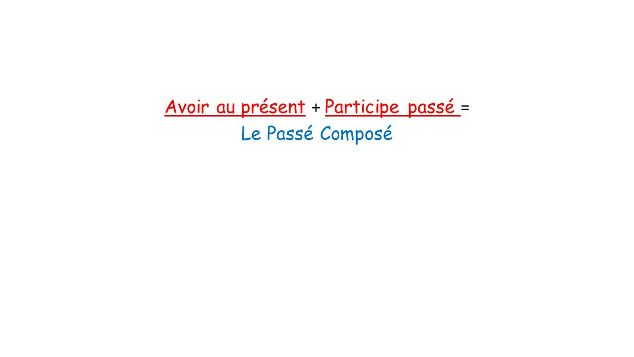 The passé composé is the past tense in French e.g.