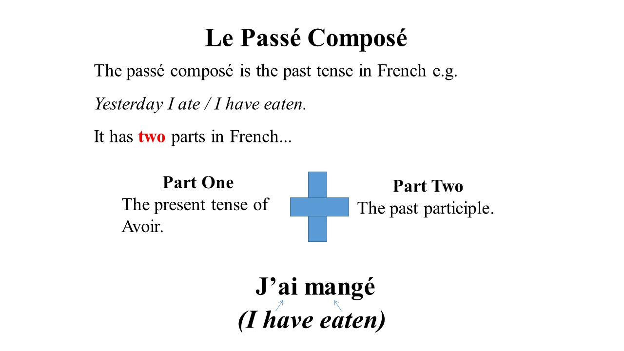 The passé composé is the past tense in French e.g. Yesterday I ate / I have eaten. It has two parts in French... Part One The present tense of Avoir.