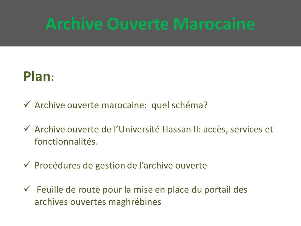 Plan : Archive ouverte marocaine: quel schéma.