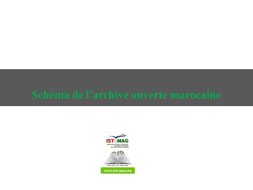 Archive Ouverte Maroc AO Casablanca AO Rabat AO Marrakech