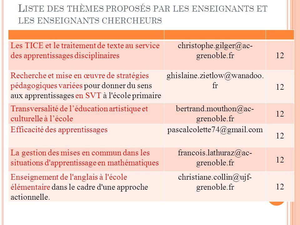 L ISTE DES THÈMES PROPOSÉS PAR LES ENSEIGNANTS ET LES ENSEIGNANTS CHERCHEURS Les TICE et le traitement de texte au service des apprentissages discipli