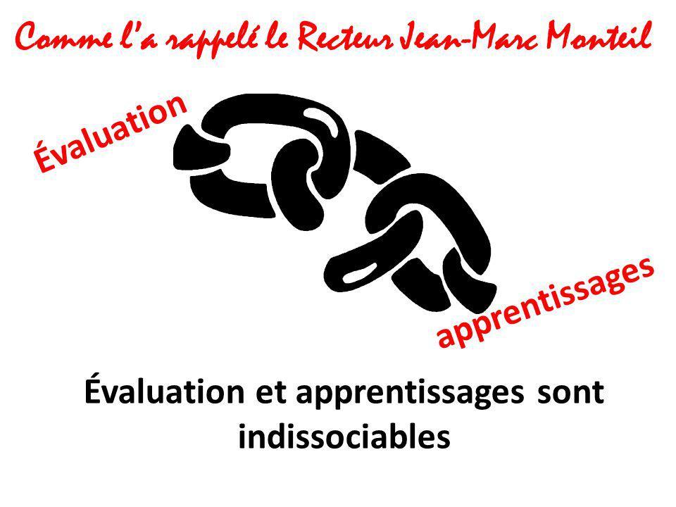 Évaluation et apprentissages sont indissociables Évaluation apprentissages Comme l'a rappelé le Recteur Jean-Marc Monteil