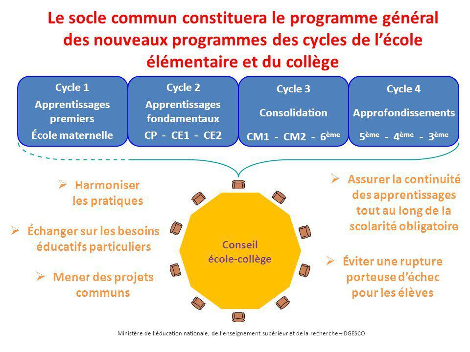 Le socle commun constituera le programme général des nouveaux programmes des cycles de l'école élémentaire et du collège Cycle 2 Apprentissages fondam