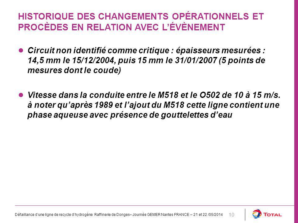 HISTORIQUE DES CHANGEMENTS OPÉRATIONNELS ET PROCÈDES EN RELATION AVEC L'ÉVÈNEMENT Défaillance d'une ligne de recycle d'hydrogène Raffinerie de Donges– Journée GEMER Nantes FRANCE – 21 et 22 /05/2014 10 ● Circuit non identifié comme critique : épaisseurs mesurées : 14,5 mm le 15/12/2004, puis 15 mm le 31/01/2007 (5 points de mesures dont le coude) ● Vitesse dans la conduite entre le M518 et le O502 de 10 à 15 m/s.
