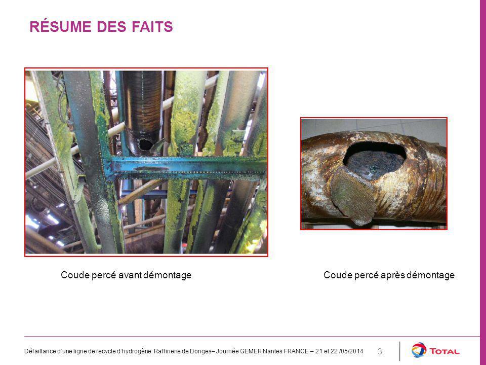 RÉSUME DES FAITS Défaillance d'une ligne de recycle d'hydrogène Raffinerie de Donges– Journée GEMER Nantes FRANCE – 21 et 22 /05/2014 3 Coude percé avant démontage Coude percé après démontage
