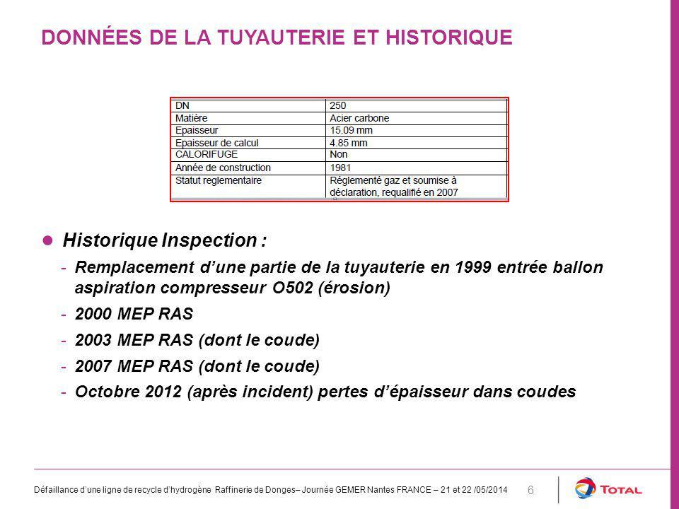 DONNÉES DE LA TUYAUTERIE ET HISTORIQUE Défaillance d'une ligne de recycle d'hydrogène Raffinerie de Donges– Journée GEMER Nantes FRANCE – 21 et 22 /05/2014 6 ● Historique Inspection : -Remplacement d'une partie de la tuyauterie en 1999 entrée ballon aspiration compresseur O502 (érosion) -2000 MEP RAS -2003 MEP RAS (dont le coude) -2007 MEP RAS (dont le coude) -Octobre 2012 (après incident) pertes d'épaisseur dans coudes