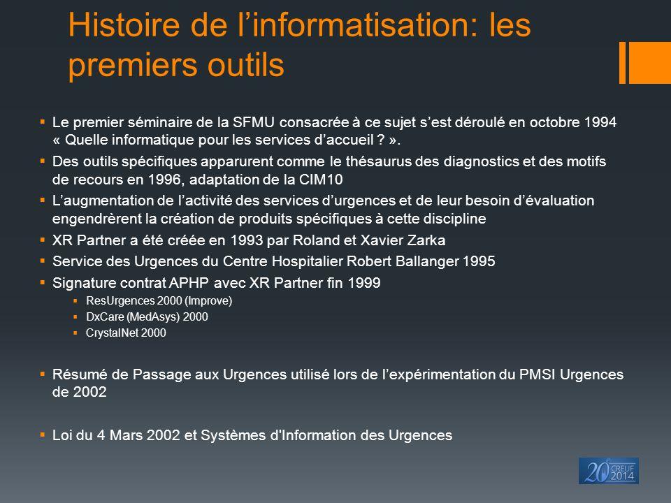 Histoire de l'informatisation: les premiers outils  Le premier séminaire de la SFMU consacrée à ce sujet s'est déroulé en octobre 1994 « Quelle infor