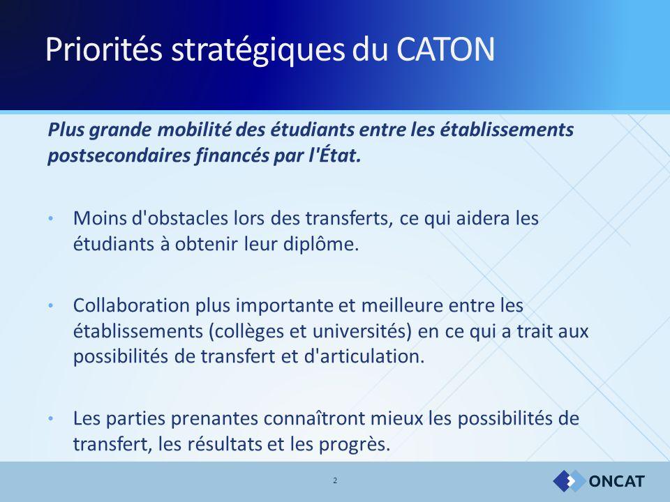 2 Priorités stratégiques du CATON Plus grande mobilité des étudiants entre les établissements postsecondaires financés par l'État. Moins d'obstacles l