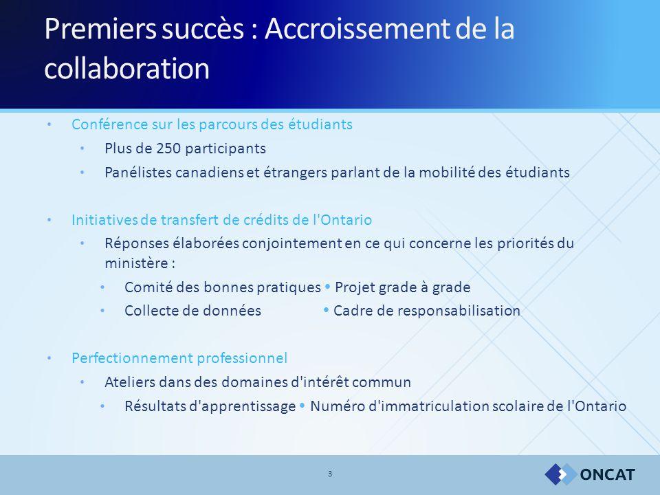 3 Premiers succès : Accroissement de la collaboration Conférence sur les parcours des étudiants Plus de 250 participants Panélistes canadiens et étran