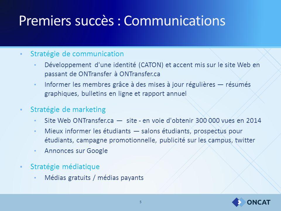 5 Premiers succès : Communications Stratégie de communication Développement d'une identité (CATON) et accent mis sur le site Web en passant de ONTrans