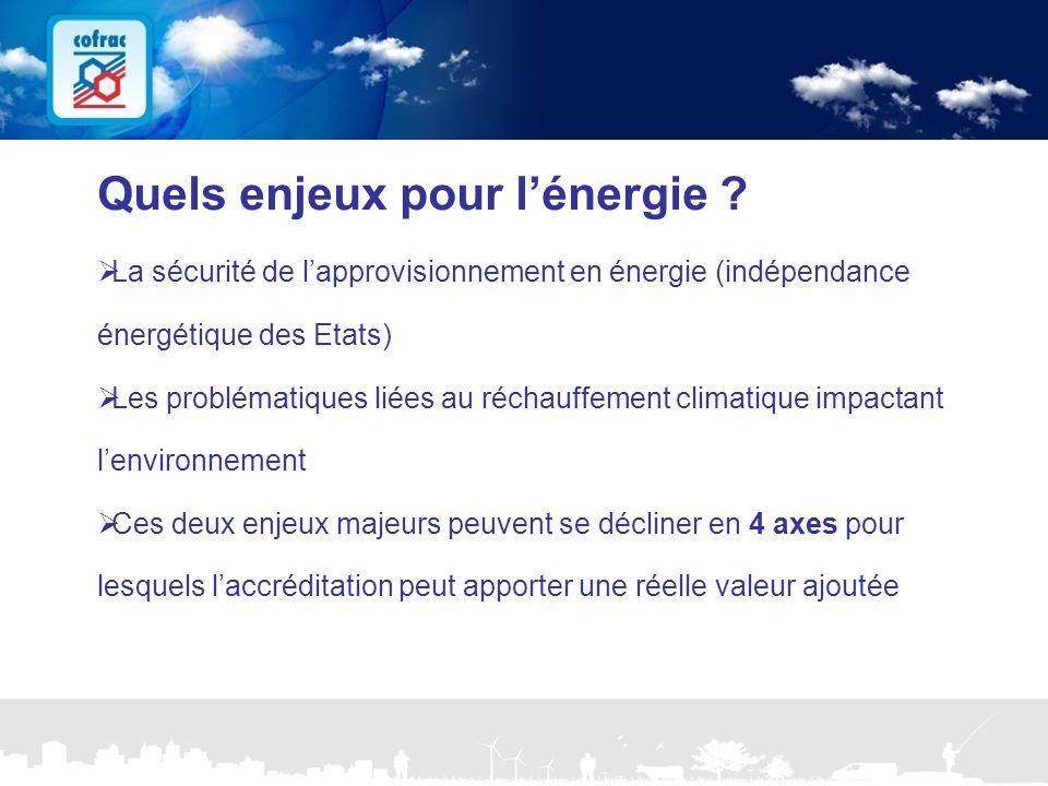 www.cofrac.fr 10 Projets Communication 2010/2011 Quels enjeux pour l'énergie ?  La sécurité de l'approvisionnement en énergie (indépendance énergétiq