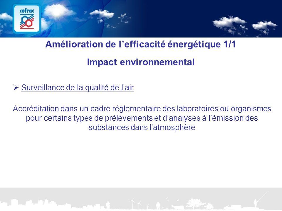 www.cofrac.fr 21 Projets Communication 2010/2011 Amélioration de l'efficacité énergétique 1/1 Impact environnemental  Surveillance de la qualité de l'air Accréditation dans un cadre réglementaire des laboratoires ou organismes pour certains types de prélèvements et d'analyses à l'émission des substances dans l'atmosphère