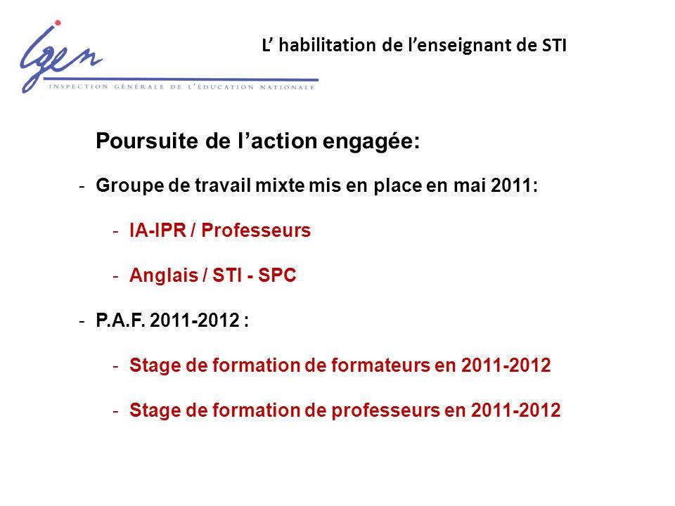 L' habilitation de l'enseignant de STI Poursuite de l'action engagée: -Groupe de travail mixte mis en place en mai 2011: -IA-IPR / Professeurs -Anglais / STI - SPC -P.A.F.
