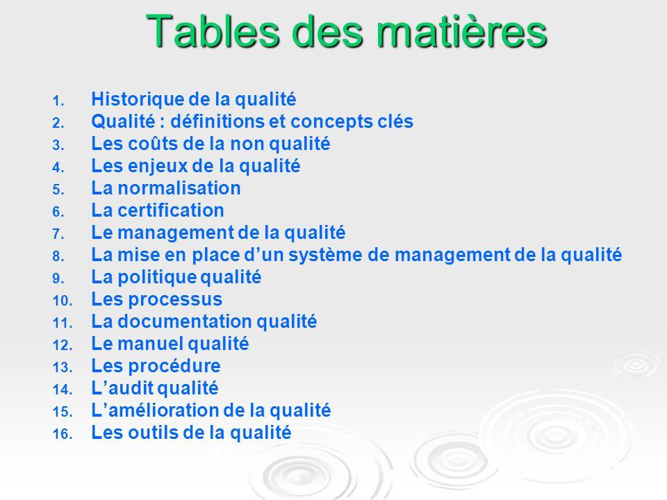 Tables des matières 1. 1. Historique de la qualité 2. 2. Qualité : définitions et concepts clés 3. 3. Les coûts de la non qualité 4. 4. Les enjeux de