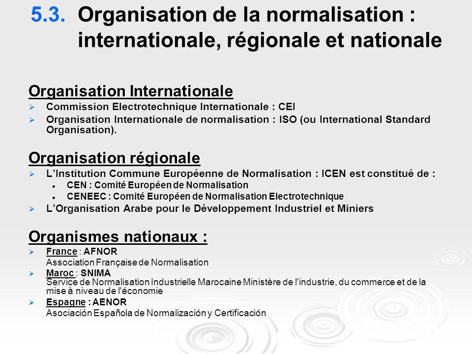 5.3.Organisation de la normalisation : internationale, régionale et nationale Organisation Internationale  Commission Electrotechnique Internationale