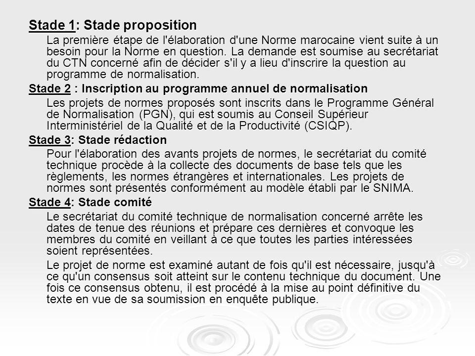 Stade 5: Stade enquête Pour s assurer que les projets de normes adoptés par les comités techniques correspondent à l intérêt général, une large consultation (enquête publique de 3 mois) est organisée par le secrétariat du comité auprès des opérateurs économiques.