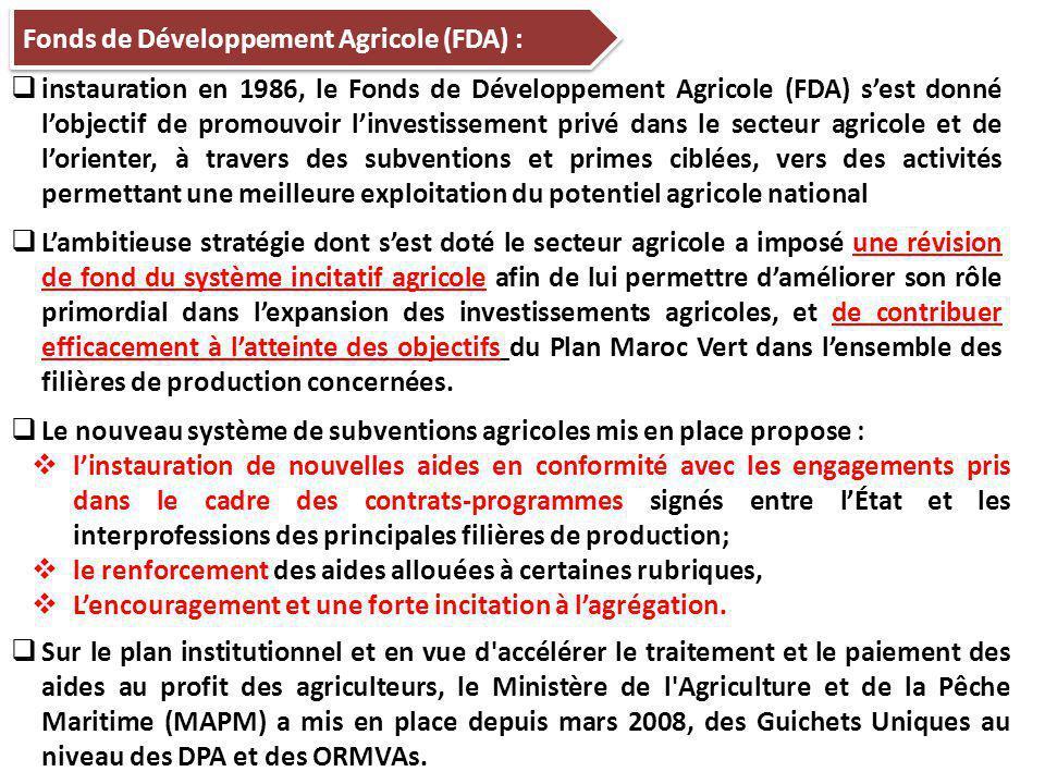 Fonds de Développement Agricole (FDA) :  instauration en 1986, le Fonds de Développement Agricole (FDA) s'est donné l'objectif de promouvoir l'investissement privé dans le secteur agricole et de l'orienter, à travers des subventions et primes ciblées, vers des activités permettant une meilleure exploitation du potentiel agricole national  L'ambitieuse stratégie dont s'est doté le secteur agricole a imposé une révision de fond du système incitatif agricole afin de lui permettre d'améliorer son rôle primordial dans l'expansion des investissements agricoles, et de contribuer efficacement à l'atteinte des objectifs du Plan Maroc Vert dans l'ensemble des filières de production concernées.