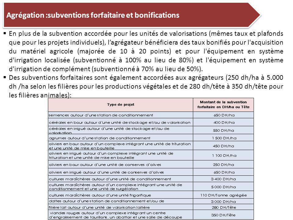 Agrégation :subventions forfaitaire et bonifications  En plus de la subvention accordée pour les unités de valorisations (mêmes taux et plafonds que pour les projets individuels), l'agrégateur bénéficiera des taux bonifiés pour l acquisition du matériel agricole (majorée de 10 à 20 points) et pour l équipement en système d irrigation localisée (subventionné à 100% au lieu de 80%) et l équipement en système d irrigation de complément (subventionné à 70% au lieu de 50%).