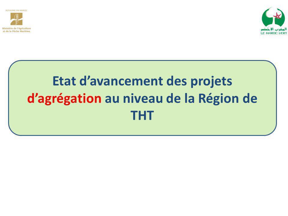Etat d'avancement des projets d'agrégation au niveau de la Région de THT