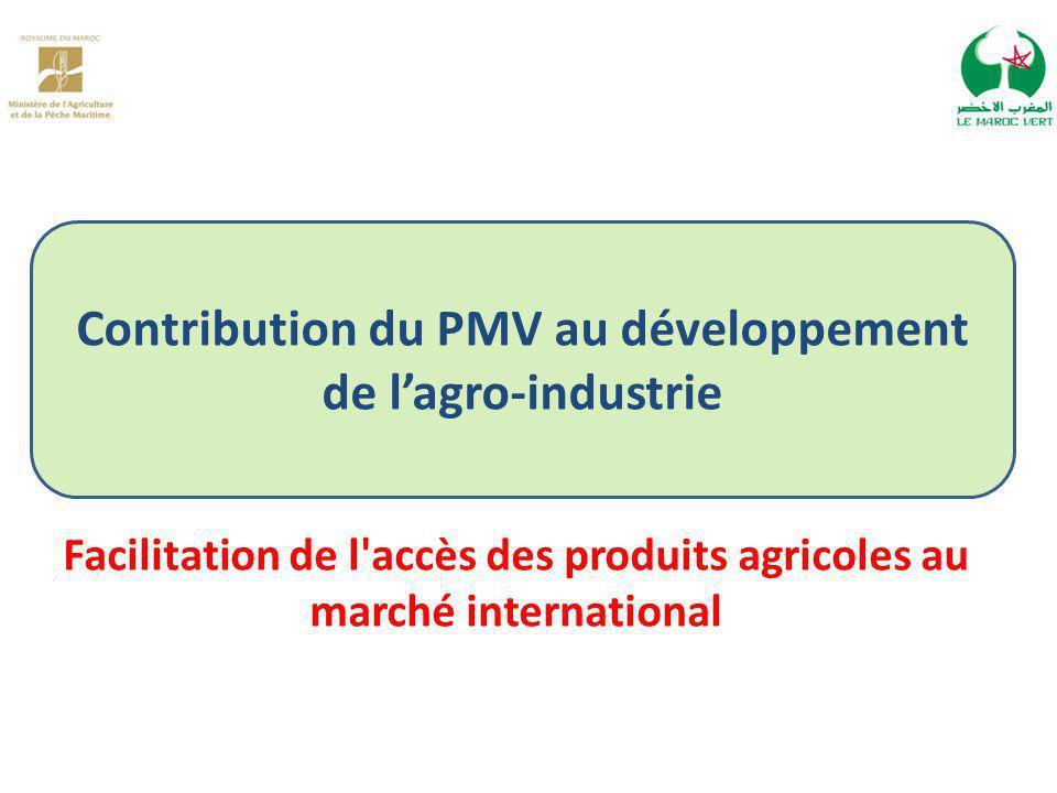 Contribution du PMV au développement de l'agro-industrie Facilitation de l accès des produits agricoles au marché international