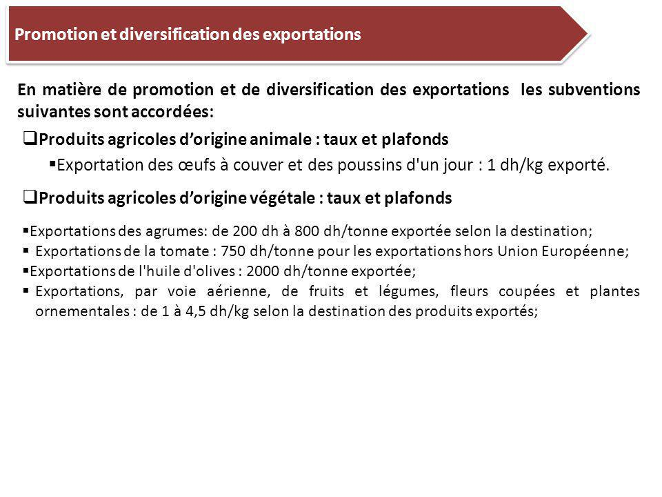 En matière de promotion et de diversification des exportations les subventions suivantes sont accordées: Promotion et diversification des exportations  Exportation des œufs à couver et des poussins d un jour : 1 dh/kg exporté.