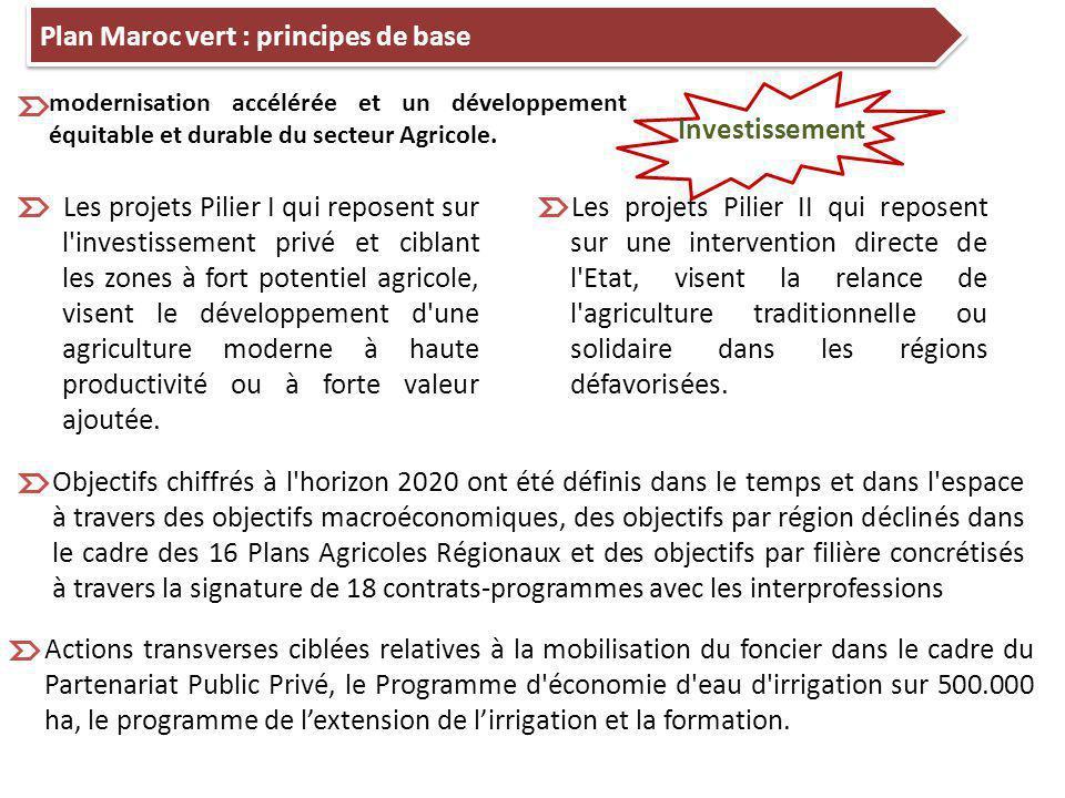 modernisation accélérée et un développement équitable et durable du secteur Agricole.