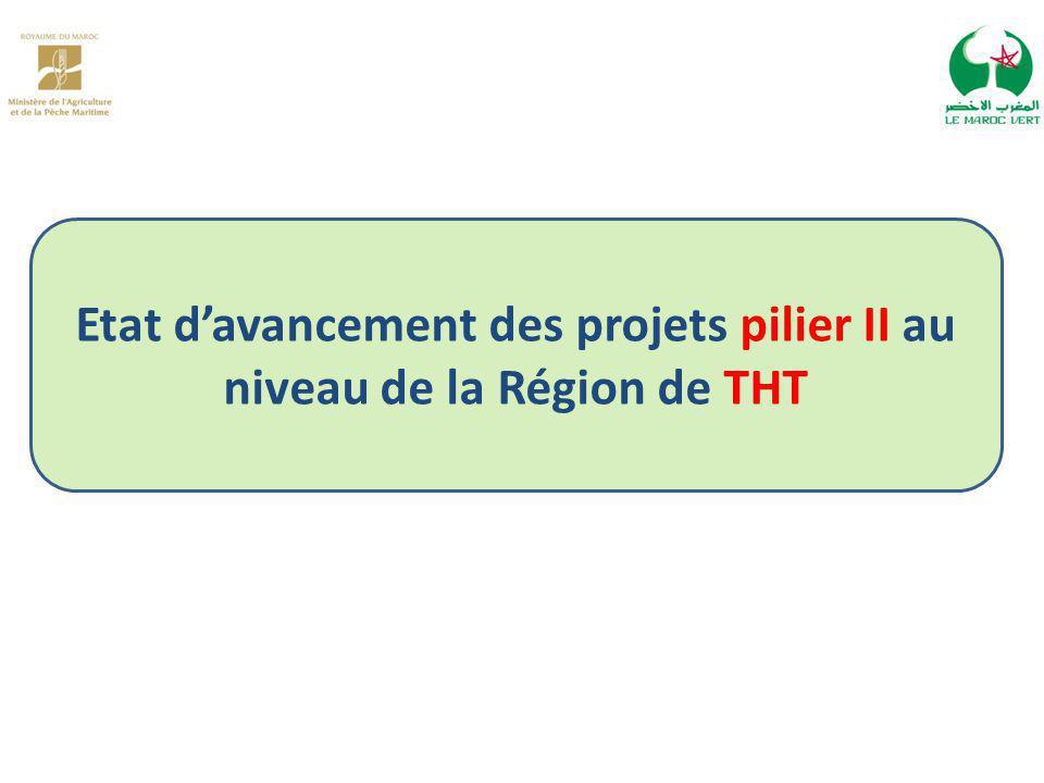 9 Etat d'avancement des projets pilier II au niveau de la Région de THT