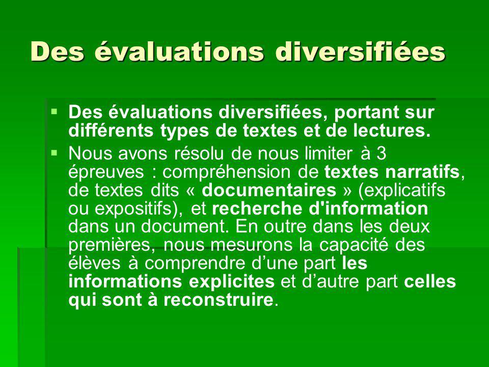 Des évaluations diversifiées   Des évaluations diversifiées, portant sur différents types de textes et de lectures.