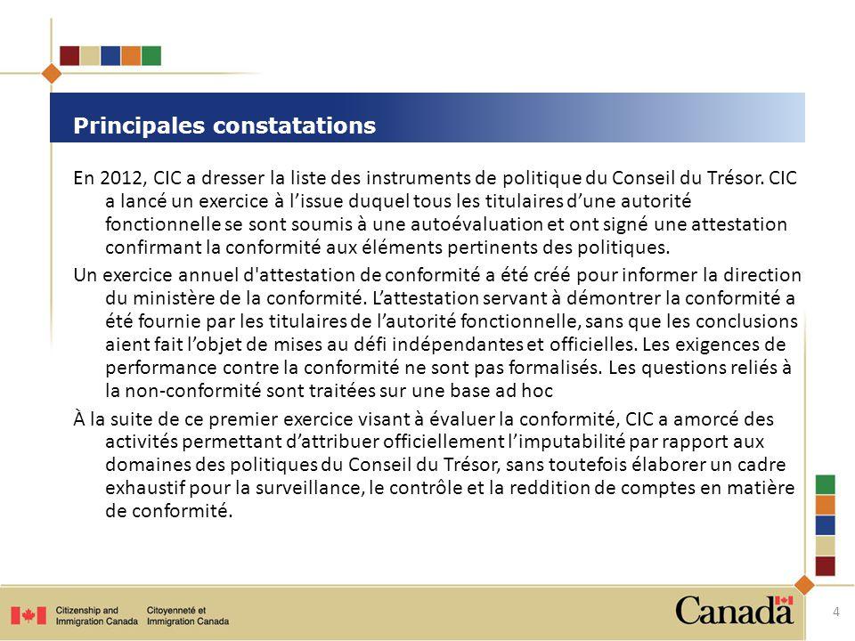 En 2012, CIC a dresser la liste des instruments de politique du Conseil du Trésor.