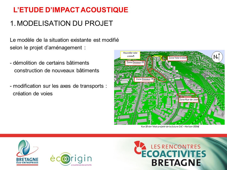 1.MODELISATION DU PROJET Le modèle de la situation existante est modifié selon le projet d'aménagement : - démolition de certains bâtiments constructi