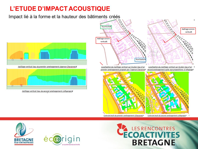 Impact lié à la forme et la hauteur des bâtiments créés L'ETUDE D'IMPACT ACOUSTIQUE