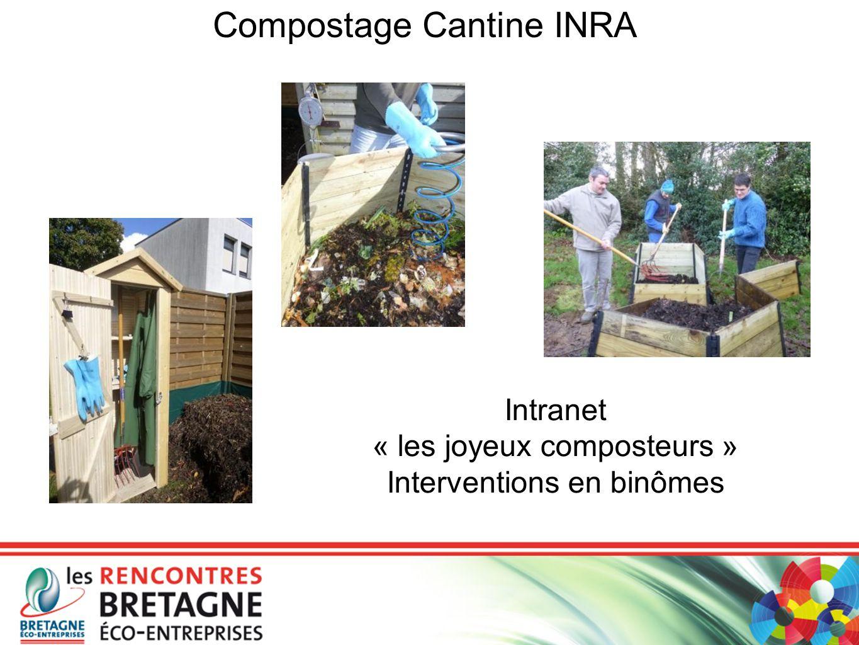 Compostage Cantine INRA Intranet « les joyeux composteurs » Interventions en binômes