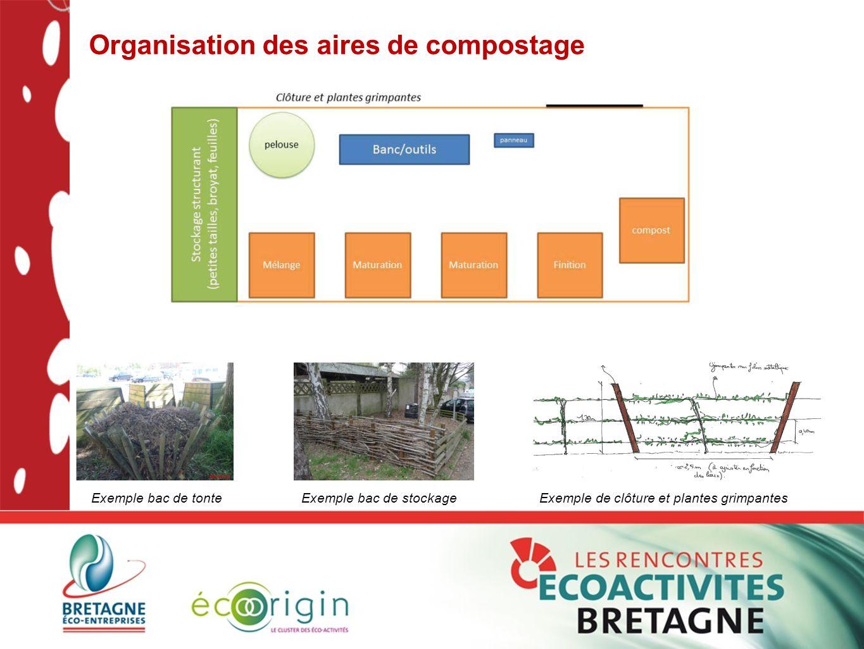 Organisation des aires de compostage 40 Exemple bac de stockageExemple bac de tonteExemple de clôture et plantes grimpantes