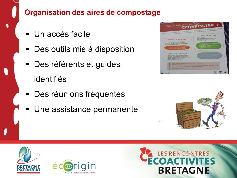 Organisation des aires de compostage 41  Un accès facile  Des outils mis à disposition  Des référents et guides identifiés  Des réunions fréquente